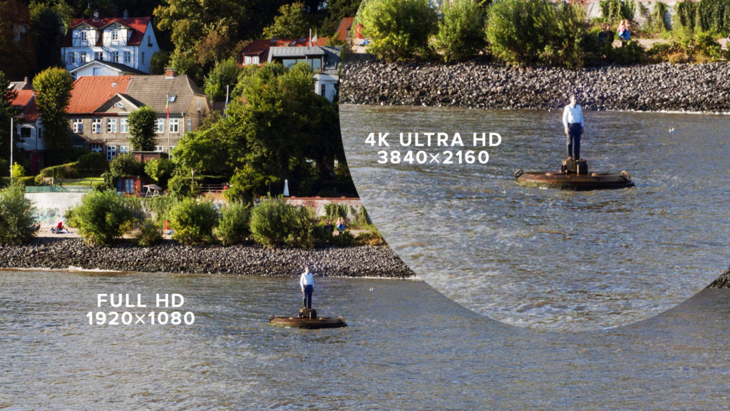 Risoluzione Full HD e 4K: Le Differenze